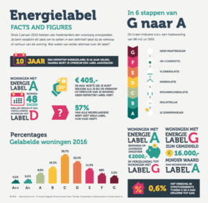 Infographic-Energielabel-300x293.png